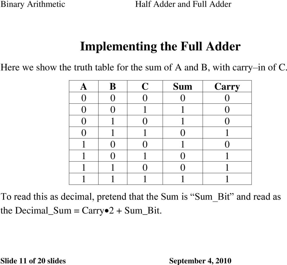 Binary Adders Half And Full Pdf Electric Adder Subtractor Truth Table 4 Bit Part 1 A B C Sum Carry 0