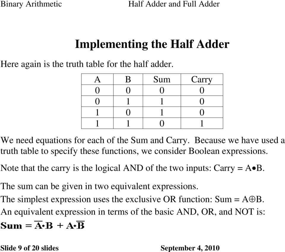 Binary Adders Half And Full Pdf The Adder Interactive Circuit Because We Have Used A Truth Table To Specify These Functions Consider Boolean Expressions