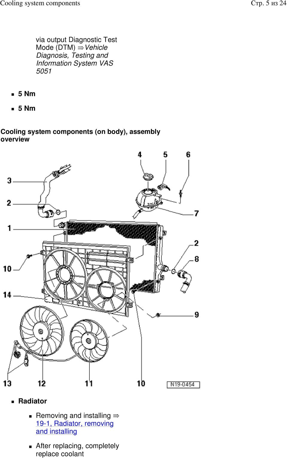 components (on body), assembly overview Radiator Removing and installing