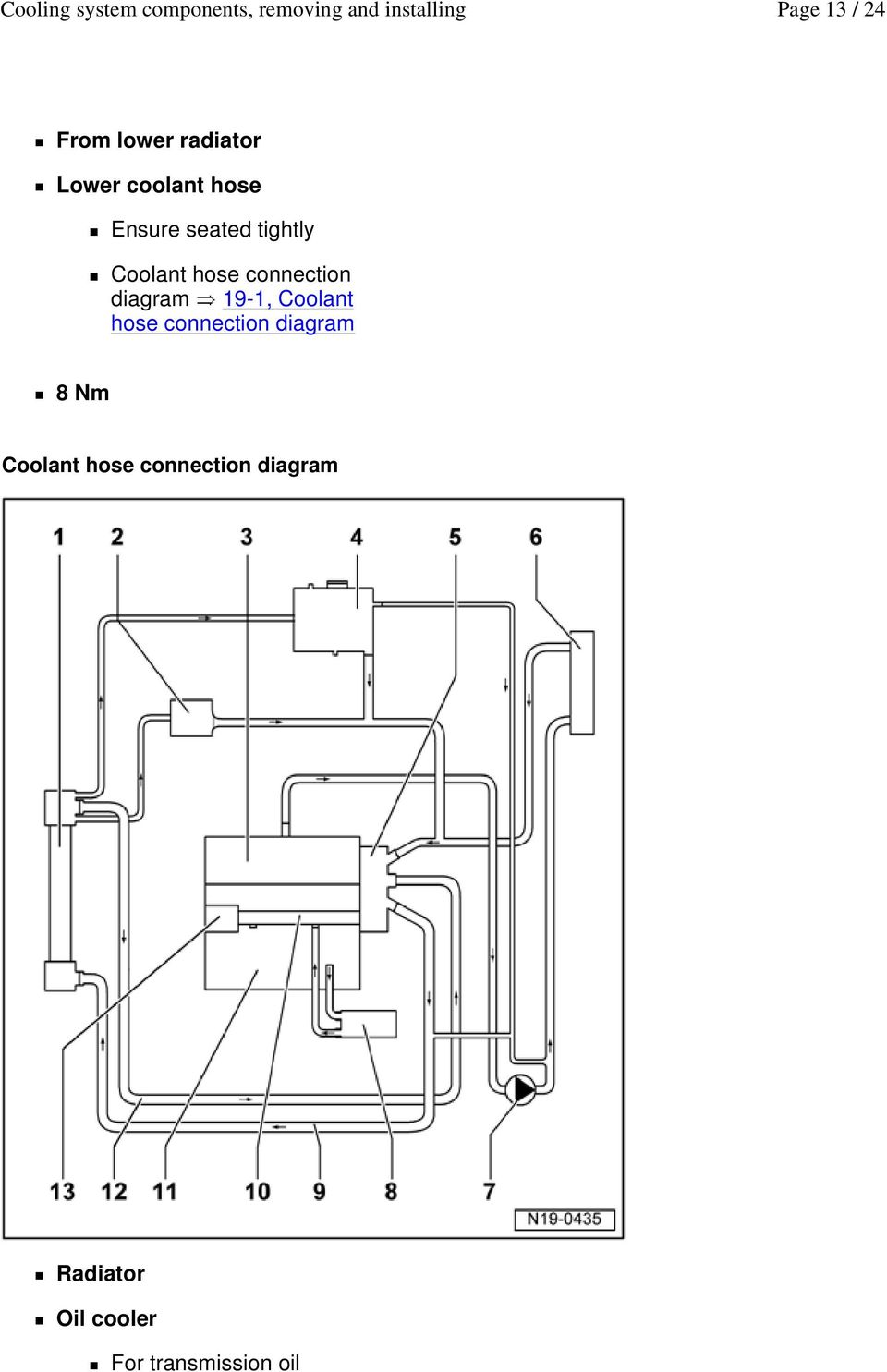 19-1, Coolant hose connection diagram 8 Nm Coolant hose