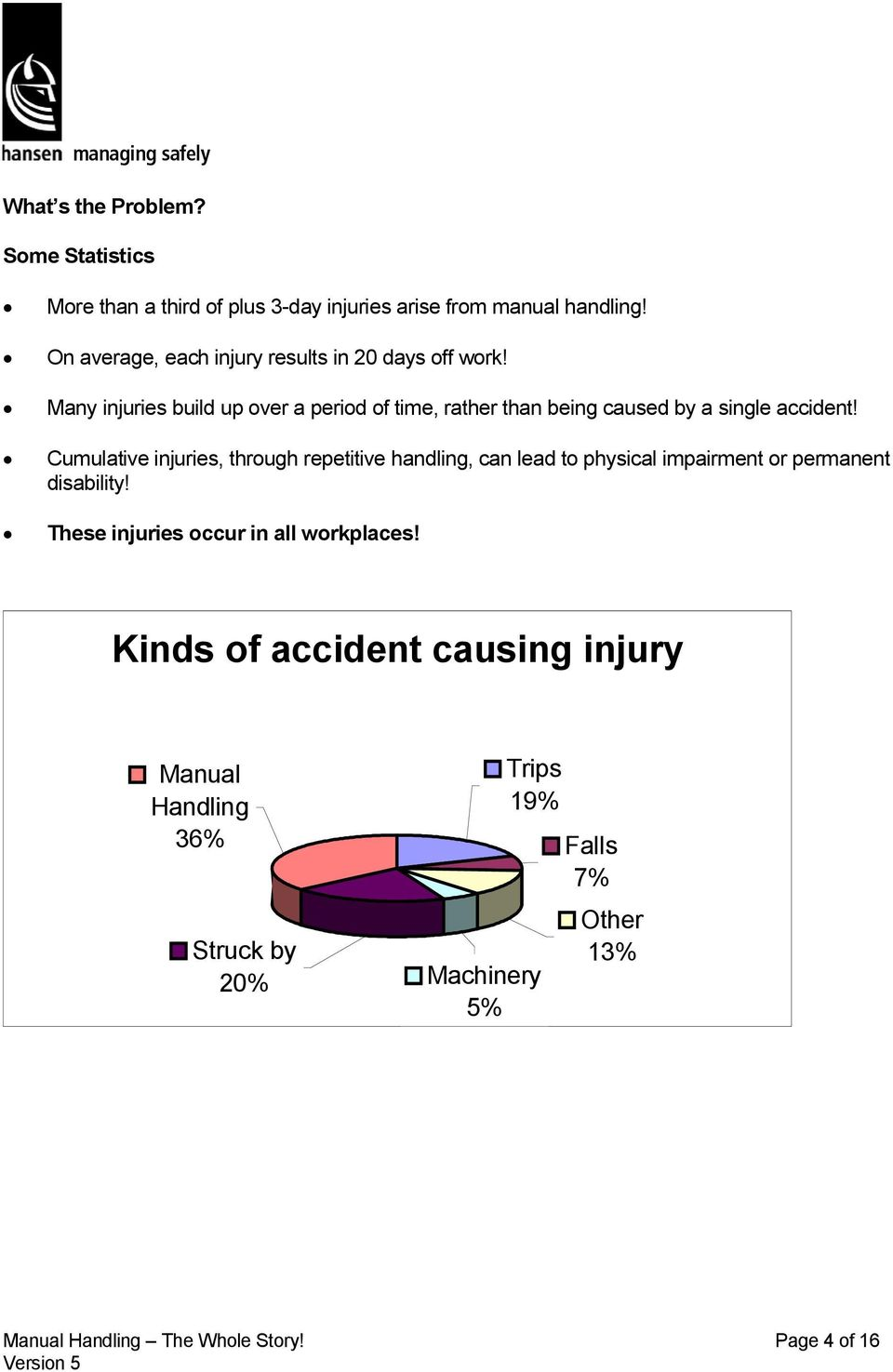 Many injuries build up over a period of time, rather than being caused by a