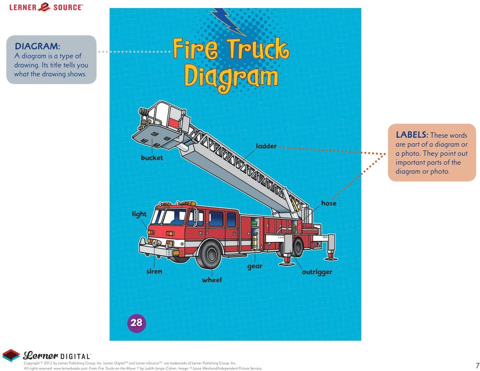 teaching second grade text features using fire trucks on. Black Bedroom Furniture Sets. Home Design Ideas