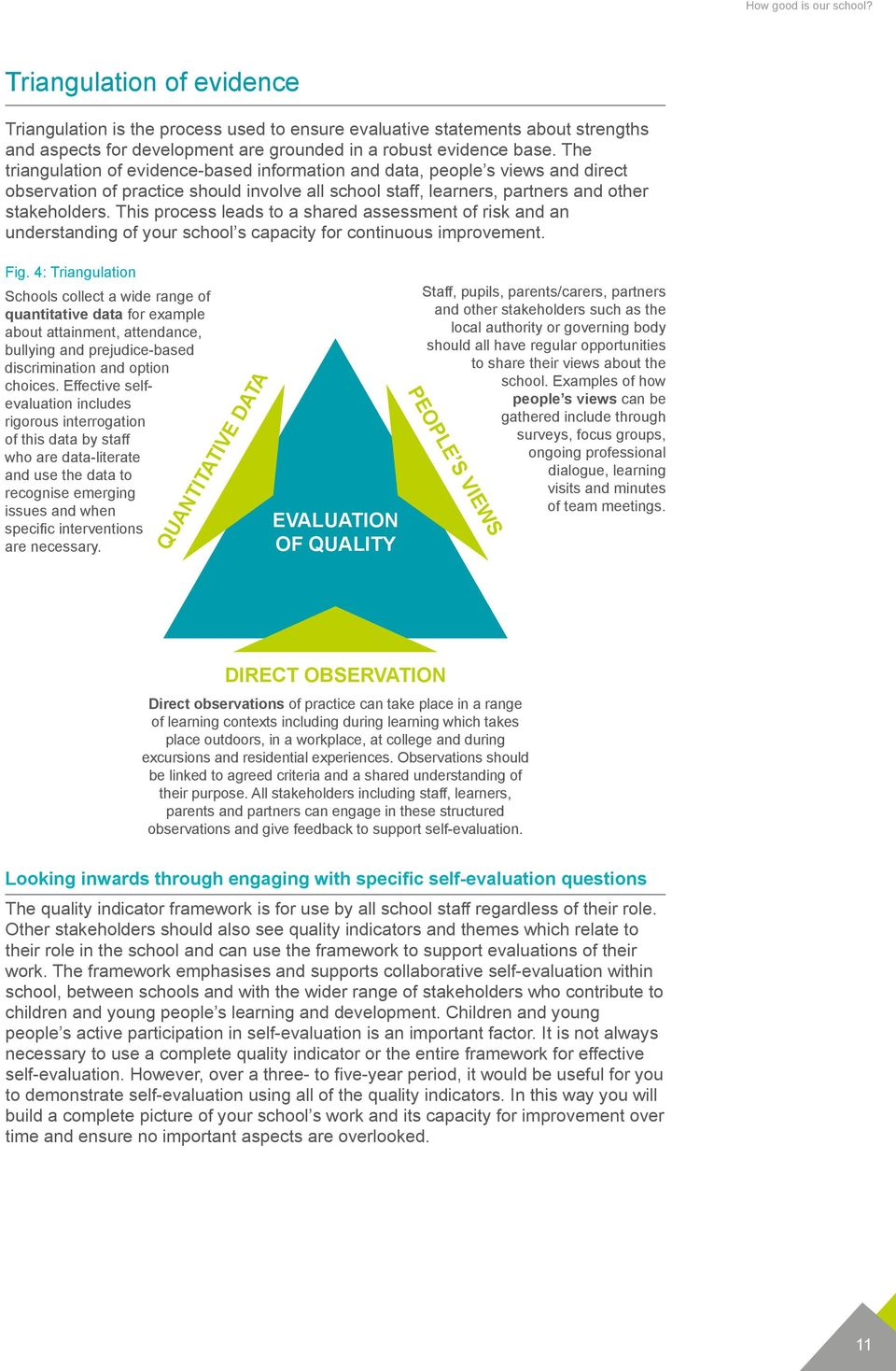 This process leads to a shared assessment of risk and an understanding of your school s capacity for continuous improvement. Fig.