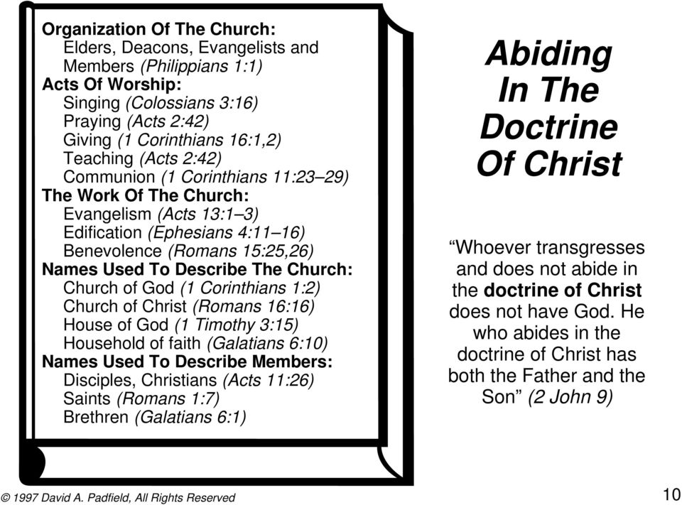 God (1 Corinthians 1:2) Church of Christ (Romans 16:16) House of God (1 Timothy 3:15) Household of faith (Galatians 6:10) Names Used To Describe Members: Disciples, Christians (Acts 11:26) Saints