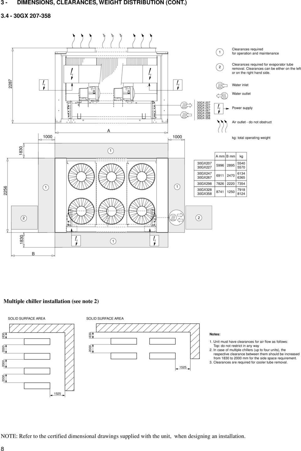 Hx Chiller 300 Wiring Diagram Diagrams Schematics Refrigeration Plants 30hxc Gx Screw Compressor Water Cooled Liquid Chillers And Air Inlet Outlet 30gx 207 227 247 267