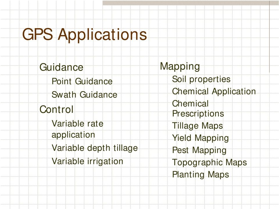 irrigation Mapping Soil properties Chemical Application Chemical