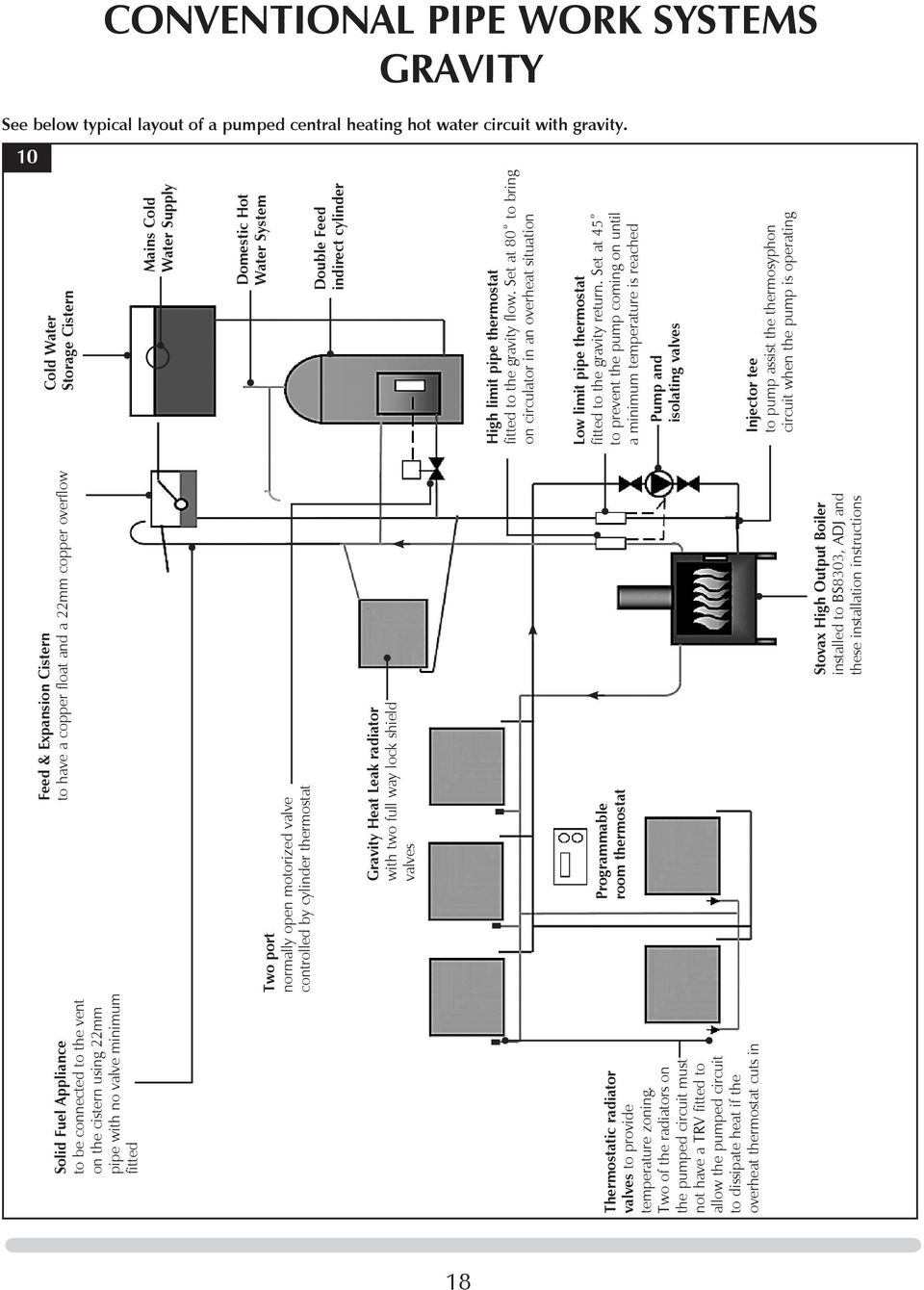 High Output Boiler Systems Pdf Swimming Pool Pump Diagram Hot Water Plumbing Two Of The Radiators On Pumped Circuit Must Not Have A Trv Fitted To Allow