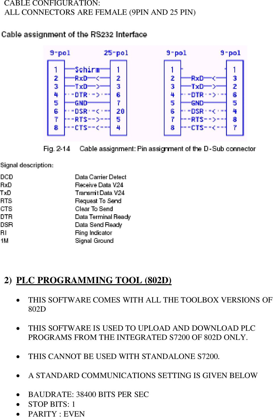 A MANUAL ON SIEMENS SOFTWARE AND CABLE CONFIGURATIONS THIS