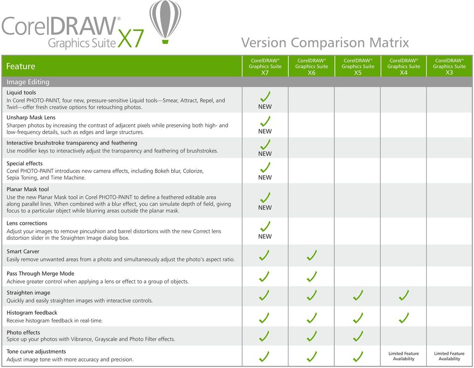 Version Comparison Matrix - PDF