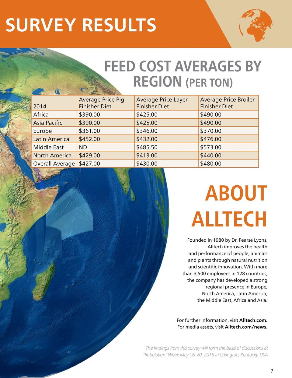 00 Average Price Broiler Finisher Diet ABOUT ALLTECH Founded in 1980 by Dr.