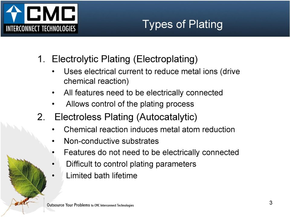 Electroplating for Electronic Packaging Applications