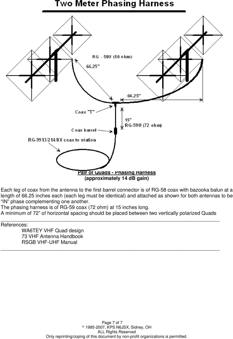 PLEASE - Read this entire booklet and study the diagrams