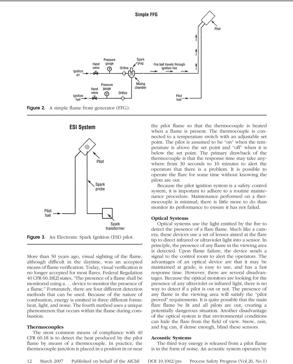 Flare Pilot System Safety Pdf Simple Nitrogen Spark Generator Signalprocessing Circuit Diagram The Primary Drawback Of Thermocouple Is That Response Time May Take Anywhere From 30
