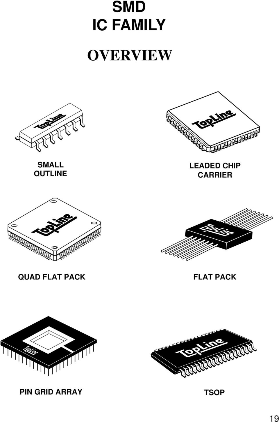 Surface Mount Nomenclature And Packaging Pdf Small Outline Integrated Circuit Soic Sop Carrier Quad Flat Pack