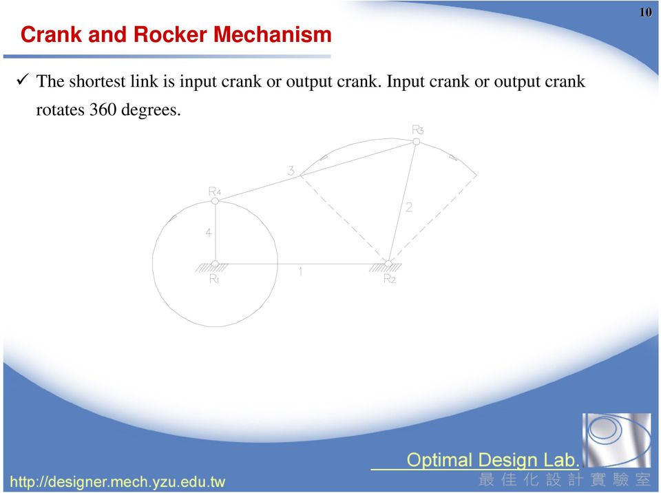 Chapter  4 Mechanism Design and Analysis - PDF