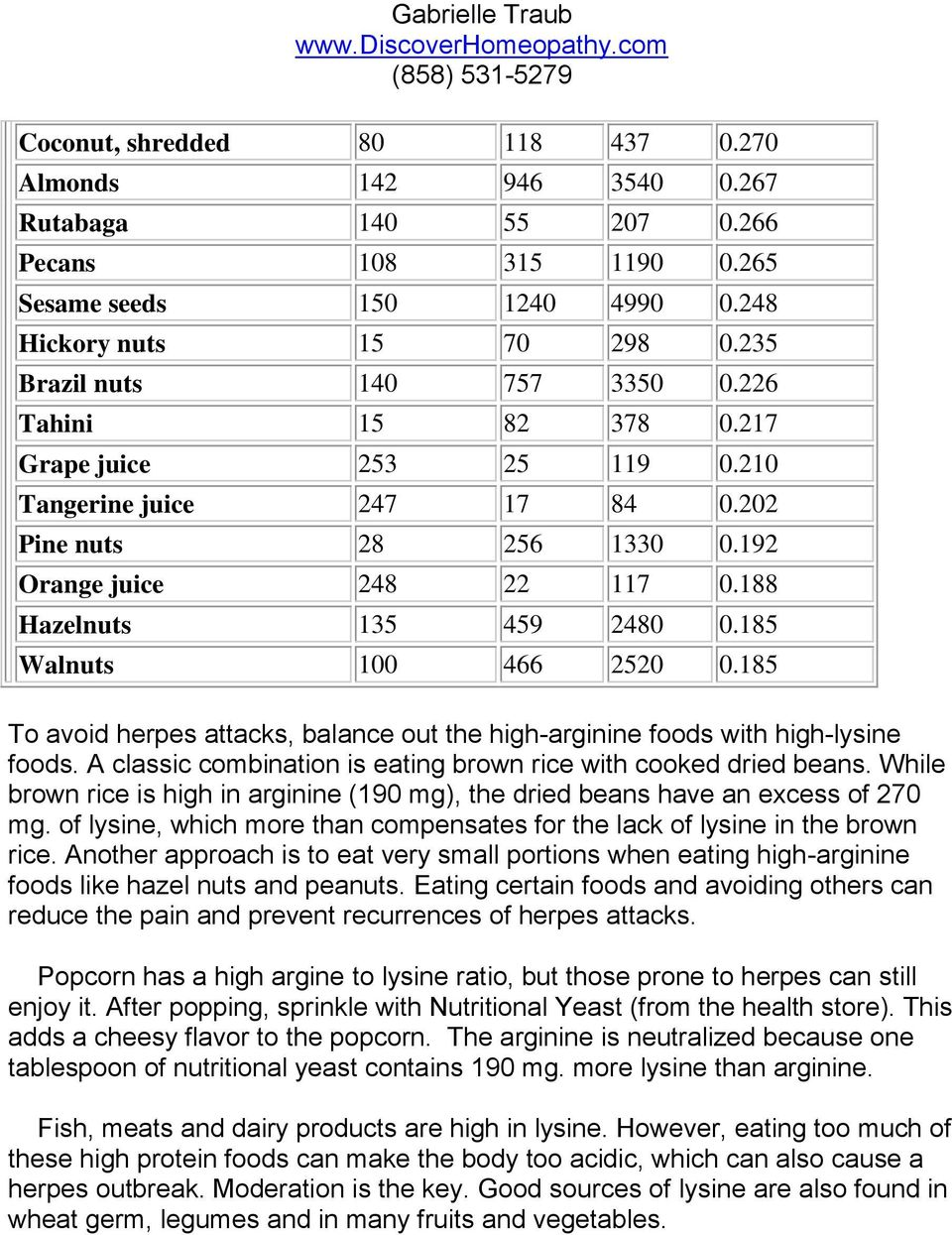 188 Hazelnuts 135 459 2480 0.185 Walnuts 100 466 2520 0.185 To avoid herpes attacks, balance out the high-arginine foods with high-lysine foods.
