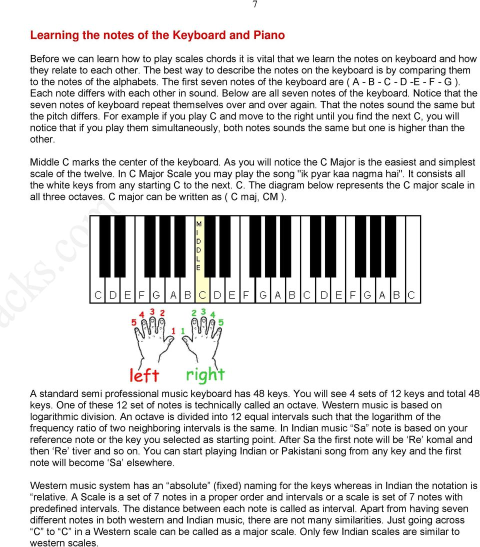 More Than 100 Famous Indian Song Notations 200 Pages
