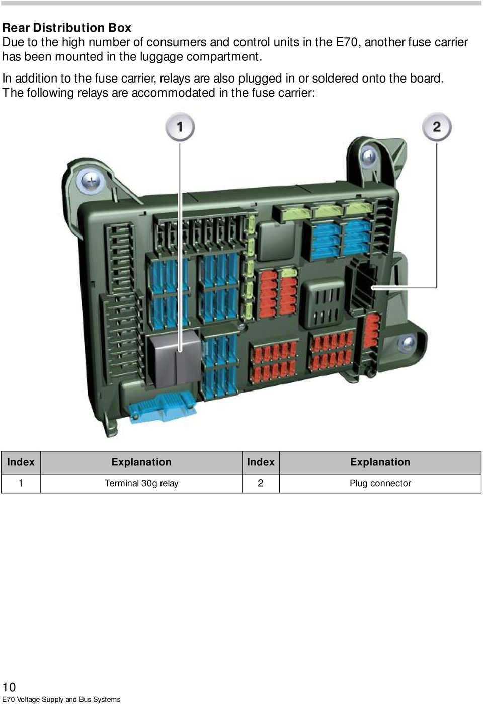E70 Voltage Supply And Bus Systems Pdf Electronic Selector Driven By Relays In Addition To The Fuse Carrier Are Also Plugged Or Soldered Onto