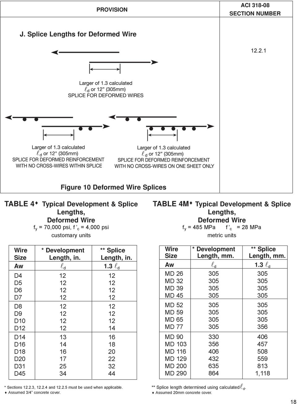 STRUCTURAL WELDED WIRE REINFORCEMENT - PDF