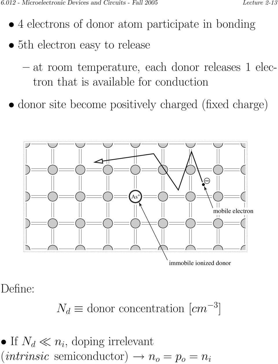 for conduction donor site become positively charged (fixed charge) As + mobile electron immobile ionized