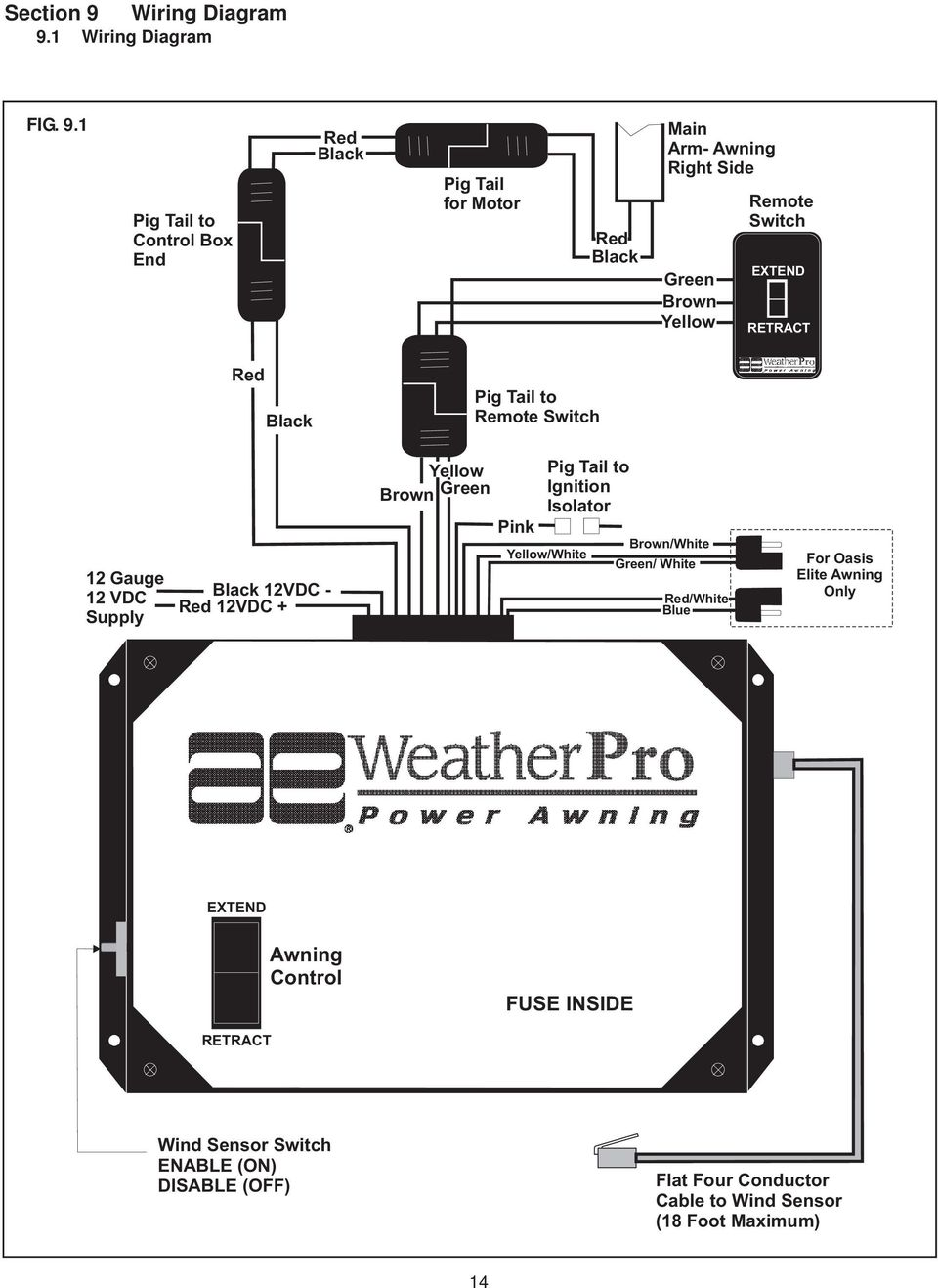 Rv Awning Wiring Diagram | Wiring Library