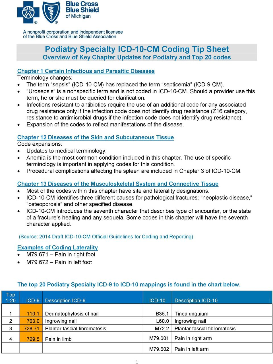 Podiatry Specialty ICD-10-CM Coding Tip Sheet Overview of Key