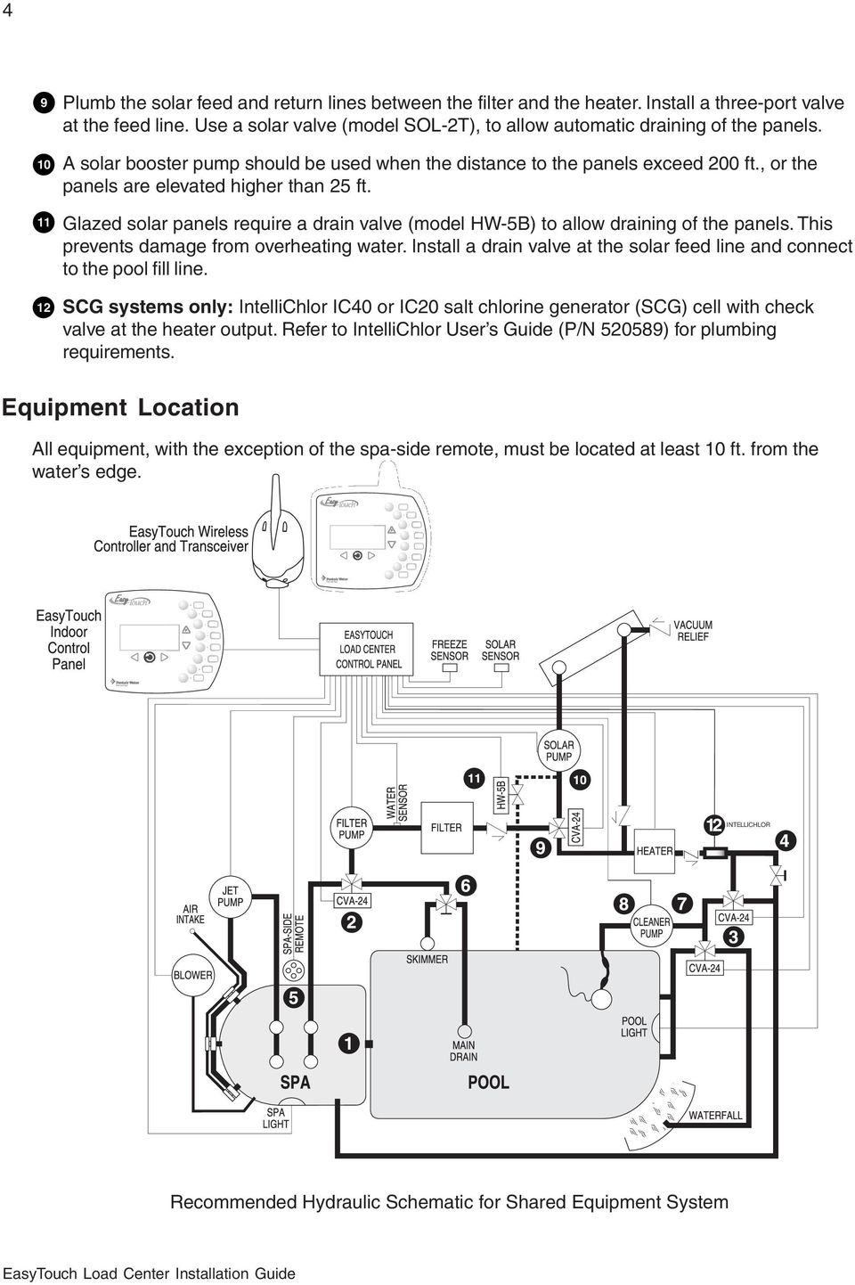 Easytouch 8 And 4 Pool Spa Control System With Optional Pentair Plumbing Diagram Free Download Wiring Schematic Or The Panels Are Elevated Higher Than 25 Ft Glazed Solar Require A