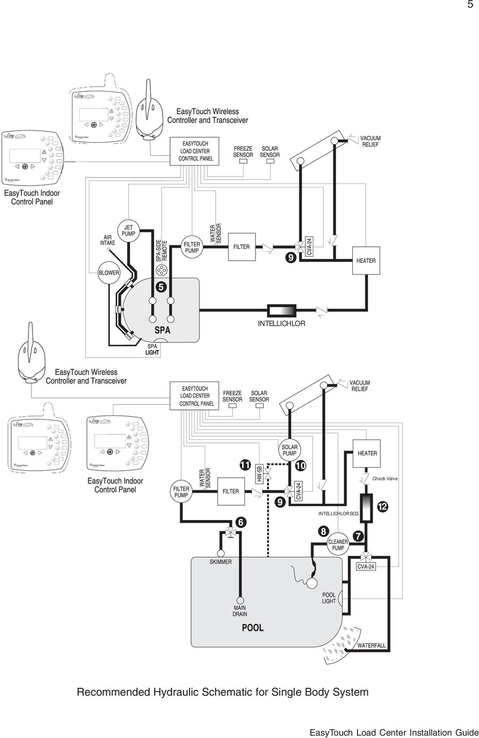 Easytouch 8 And 4 Pool Spa Control System With Optional Pentair Plumbing Diagram Free Download Wiring Schematic Recommended Hydraulic