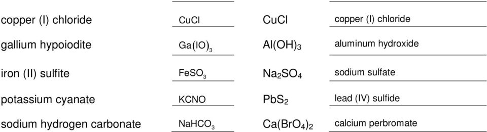 Polyatomic Ions Worksheet 2 Name Or Write The Formula For The
