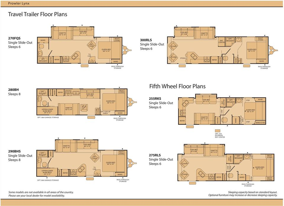 Prowler Lynx Travel Trailers And Fifth Wheels Pdf Free Download