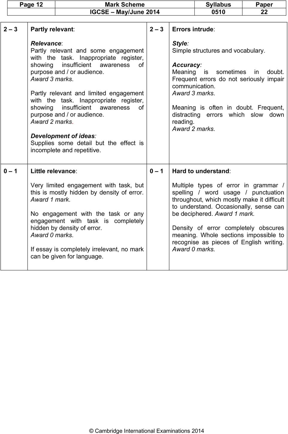 f581 essay structure