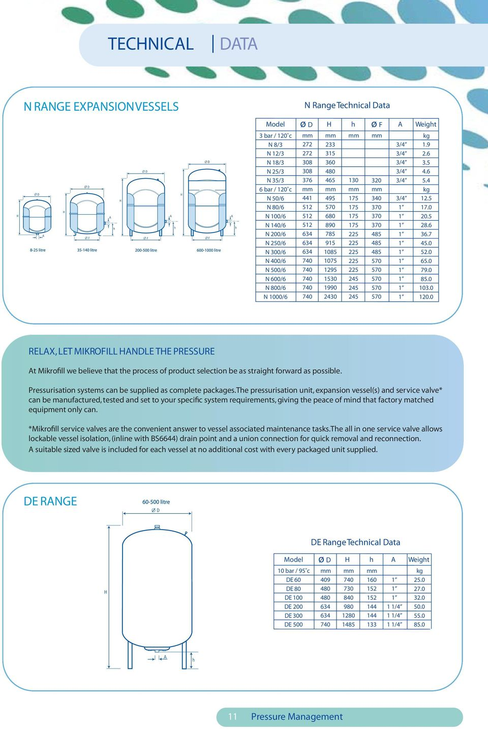 PRESSURISATION UNITS EXPANSION VESSELS ELECTRONIC FILLING DEVICE ...