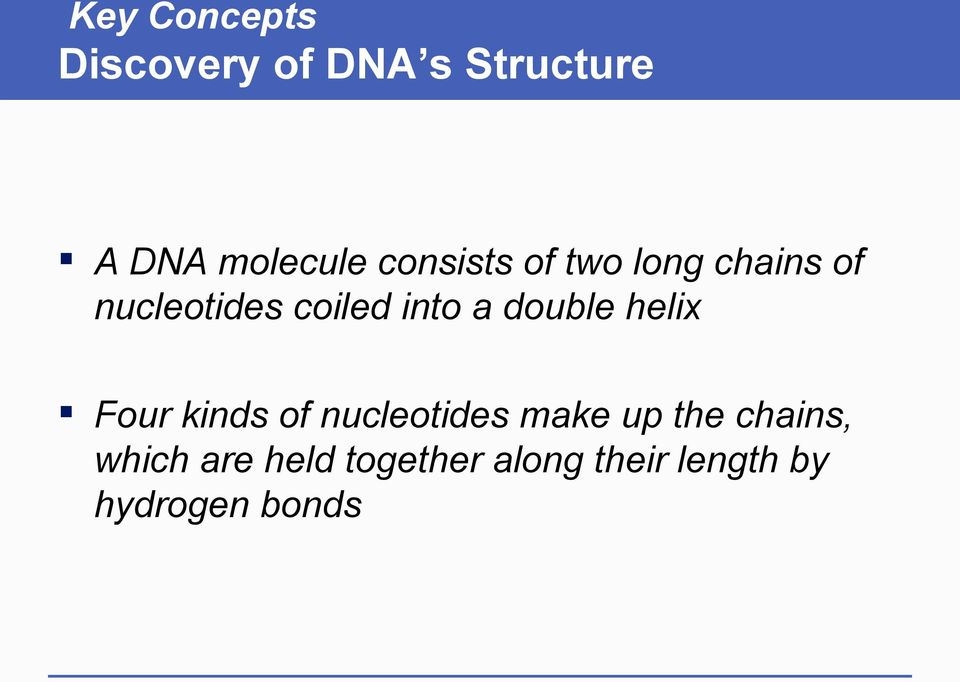 double helix Four kinds of nucleotides make up the chains,