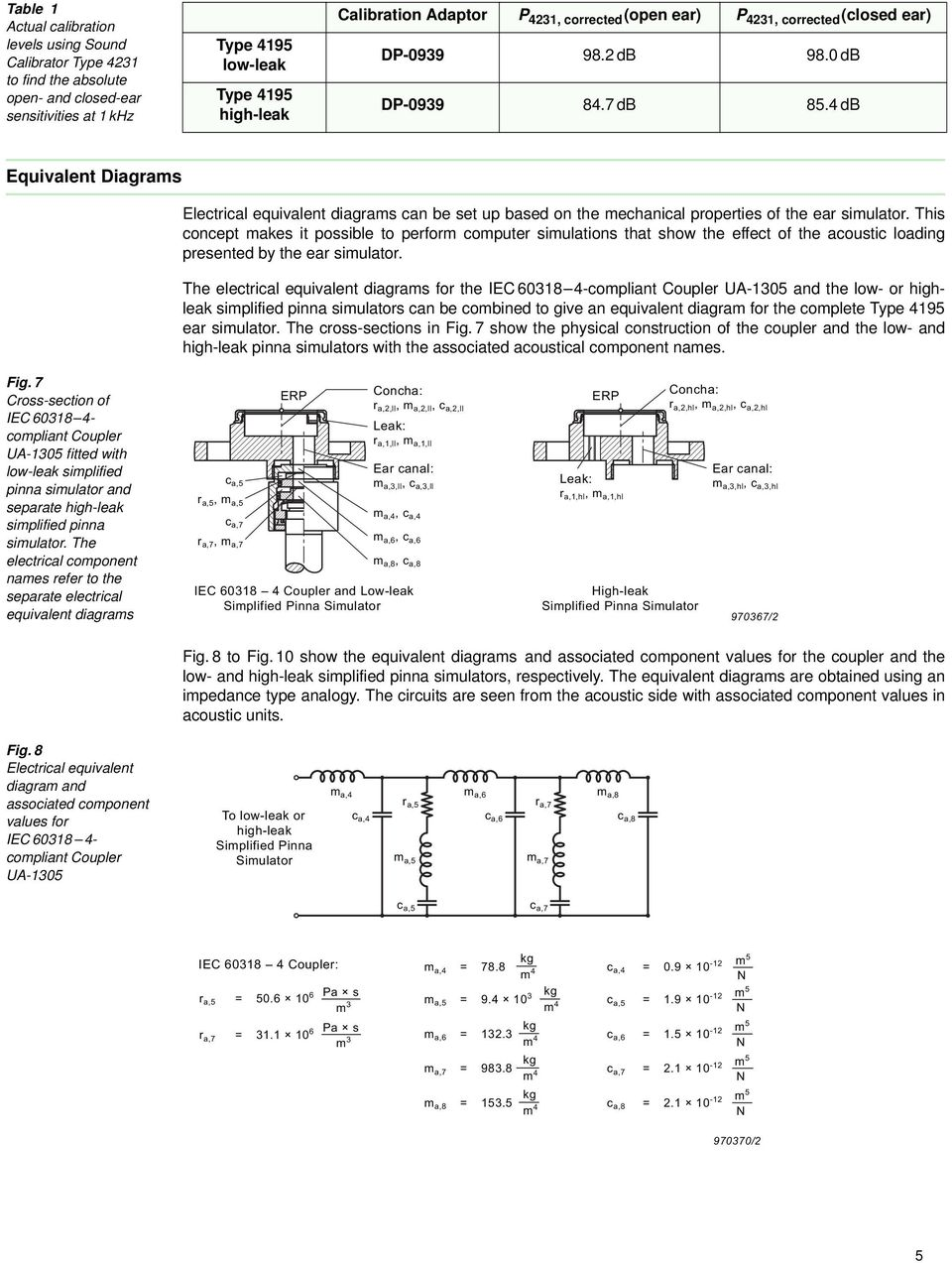 Application Note Ear Simulator For Telephonometry Use Of Wideband Residential Wiring 4 Equivalent Diagrams Electrical Can Be Set Up Based On The Mechanical Properties