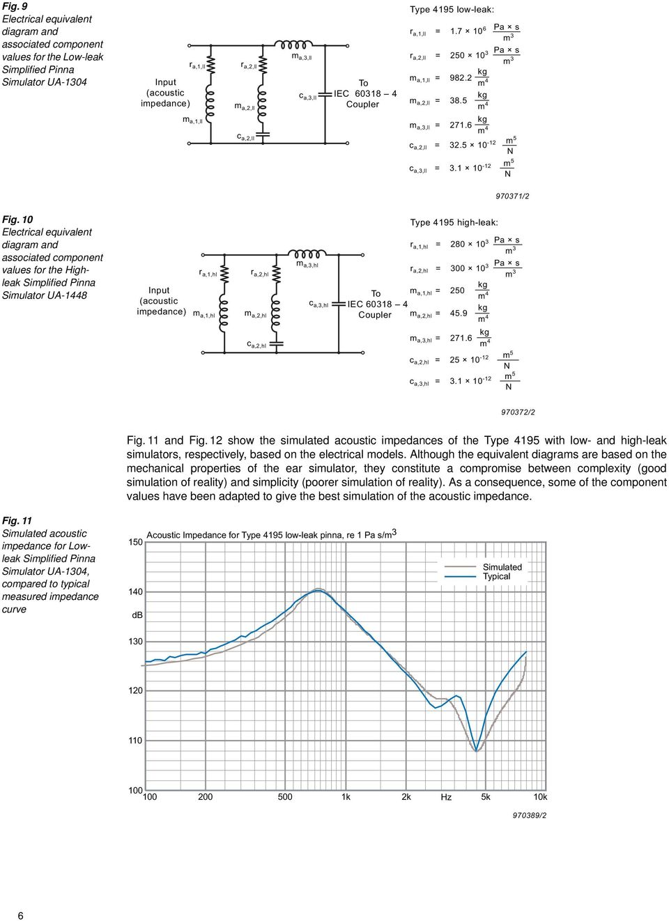 Application Note Ear Simulator For Telephonometry Use Of Wideband Residential Wiring 10 Electrical Equivalent Diagram And Associated Component Values The Highleak Ua 1448 Input