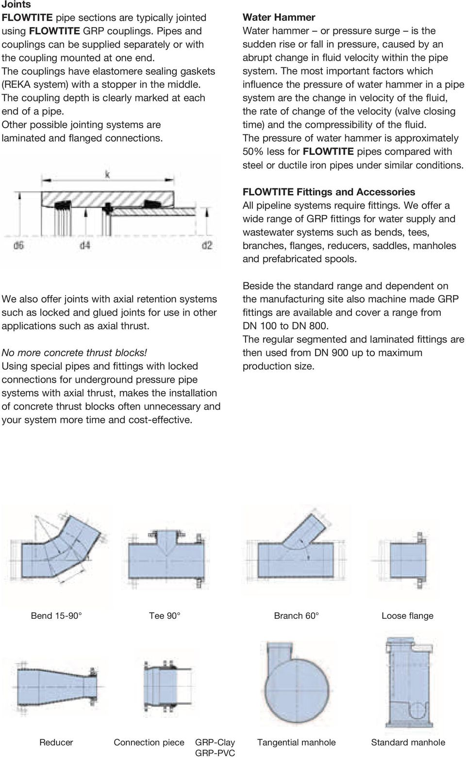 GRP Pipe systems  for Water, Sewage and Industrial Applications - PDF