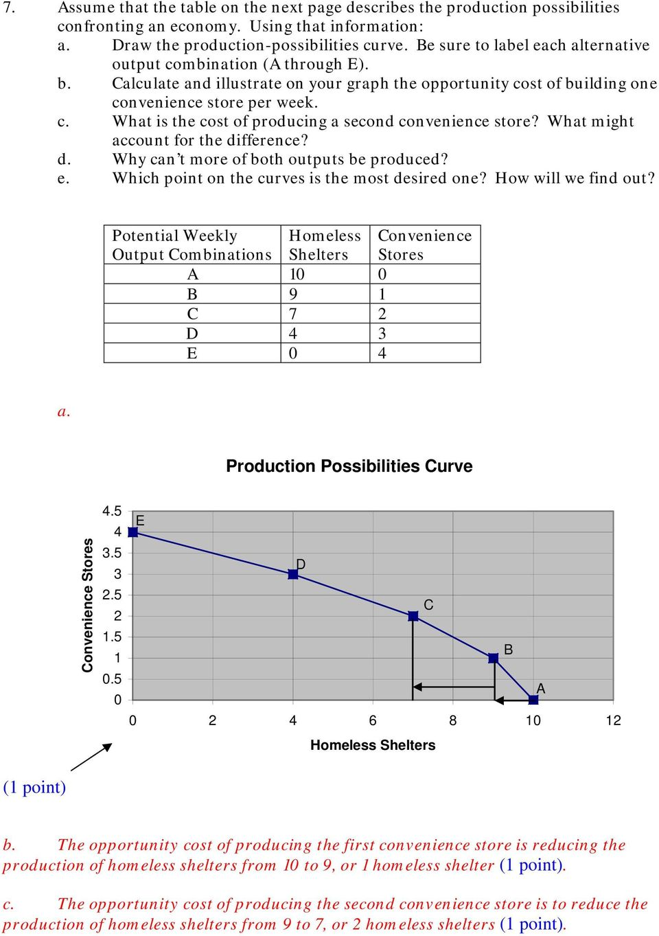 1  According to Figure 1 1  what is the opportunity cost of also ECON 150  Microeconomics moreover  in addition  furthermore PPf Table Worksheet doc Prodf  243 views moreover Economics Productivity And Specialization Economic Worksheets Free further  besides Ppf worksheet update additionally  in addition Production Possibilities Curve Explained with Ex les additionally Production Possibilities Frontier Worksheet    traffic club in addition  further Production Possibilities Curve Worksheet Best Of the World Of Import likewise Production Possibilities Curve Lesson Plans   Worksheets besides  furthermore Production Possibilities Curve Worksheet Awesome Collection Of. on production possibilities curve worksheet answers
