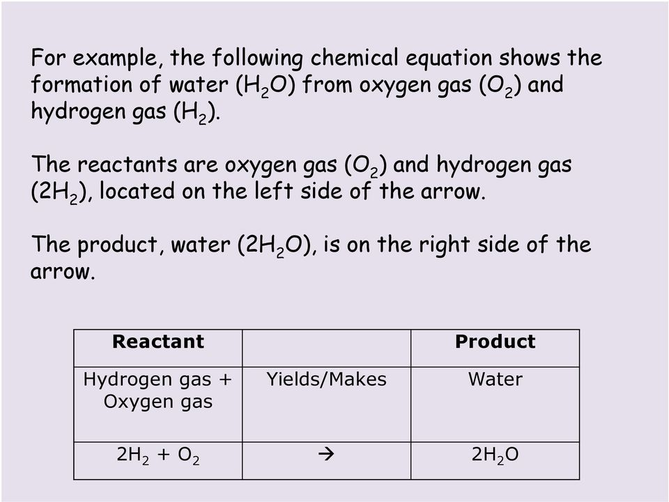 The reactants are oxygen gas (O 2 ) and hydrogen gas (2H 2 ), located on the left side of the