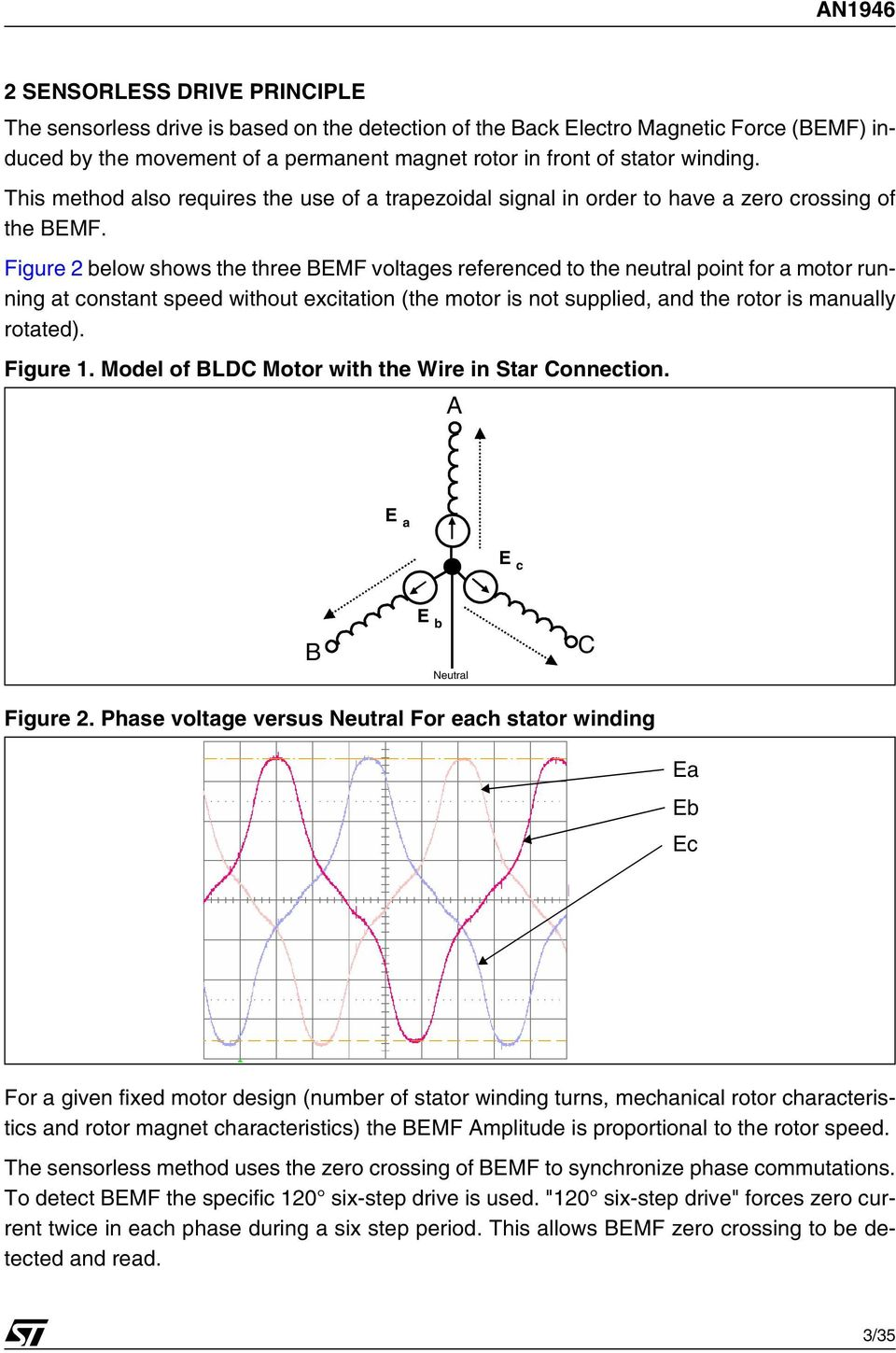An1946 Application Note Pdf Go Back Gt Gallery For Brushless Electric Motor Diagram Figure 2 Below Shows The Three Bemf Voltages Referenced To Neutral Point A