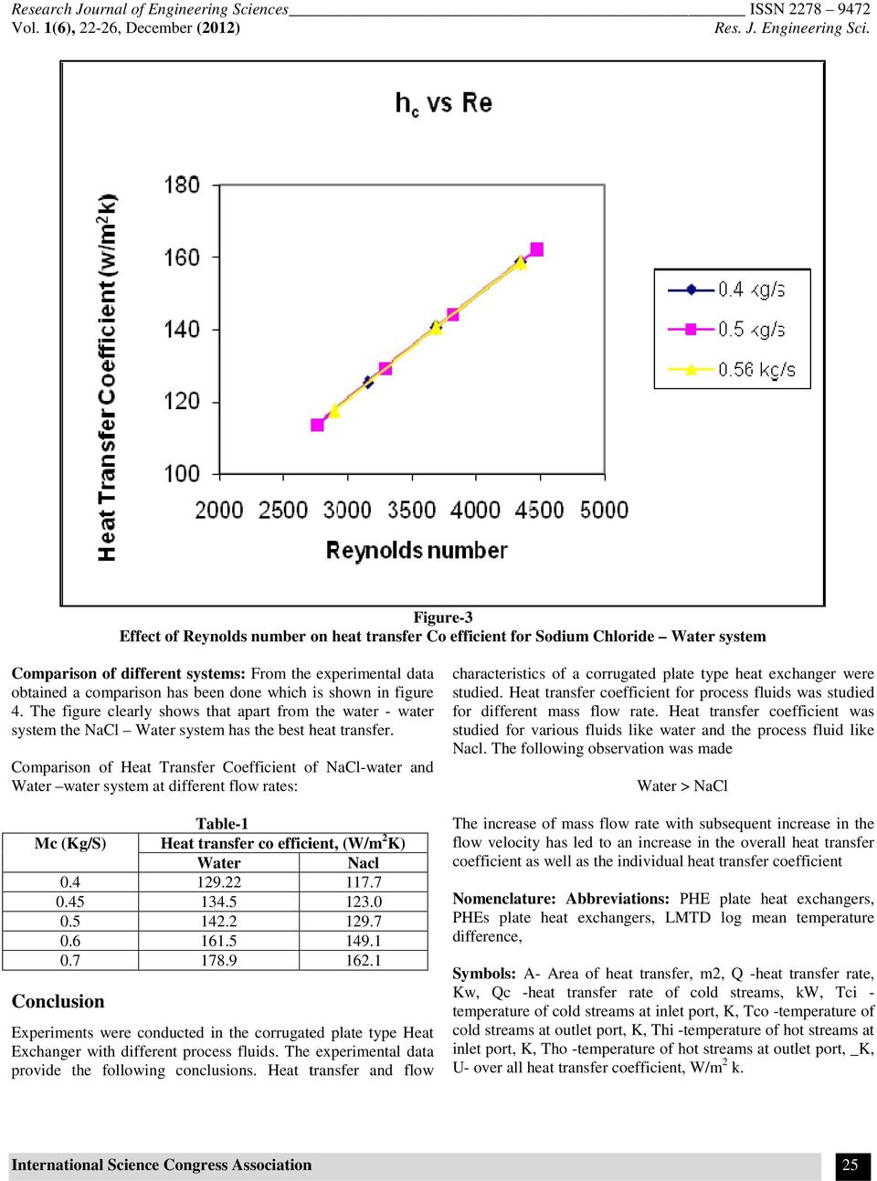 The Effect of Mass Flow Rate on the Enhanced Heat Transfer