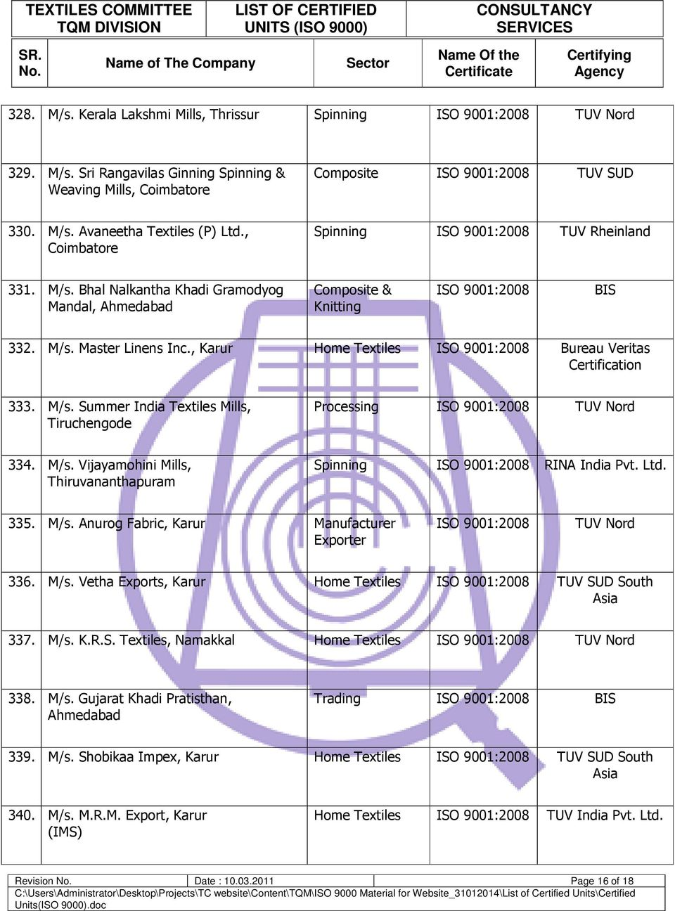 LIST OF CERTIFIED UNITS (ISO 9000) - PDF