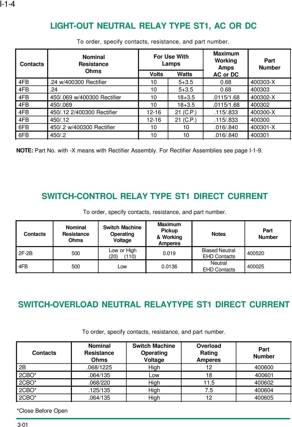 Safetran Type St1 And St2 Vital Plug In Relays I 1 Size Relay Coil Pickup Voltage 12 2 400300 Rectifier 16 21 Cp115