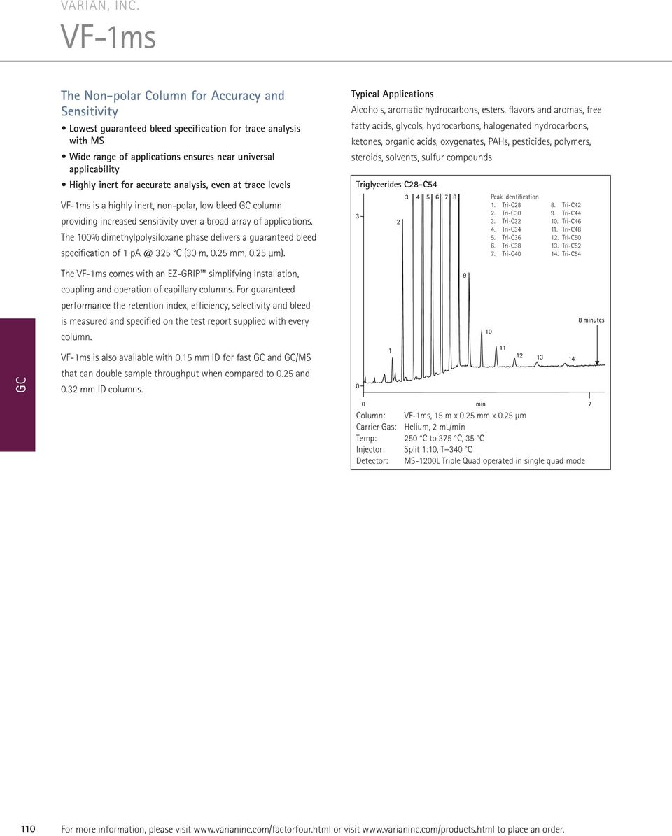 VARIAN, INC  Gas Chromatography - PDF