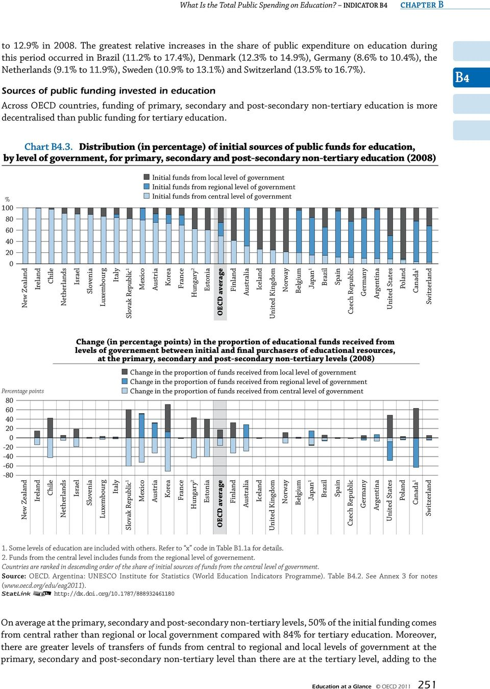 Sources of public funding invested in Across OECD countries, funding of primary, secondary and post-secondary non-tertiary is more decentralised than public funding for tertiary. Chart.3.