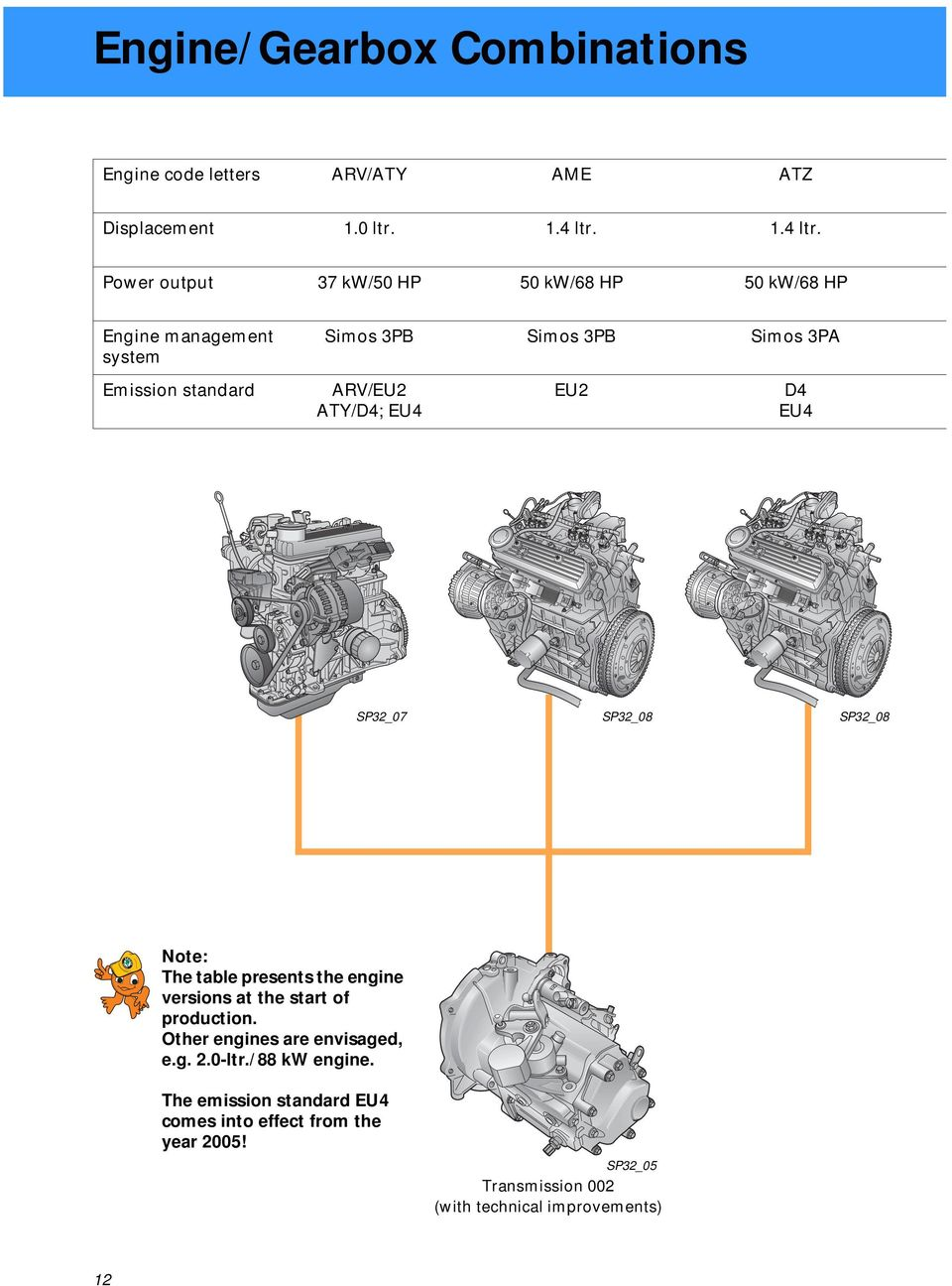engine gearbox combinations pdf power output 37 kw 50 hp 50 kw 68 hp 50 kw 68