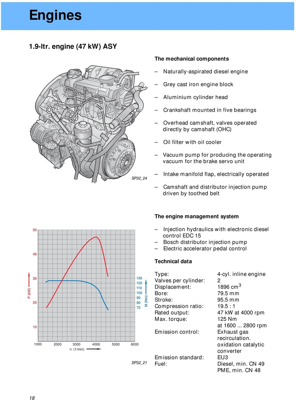 engine gearbox combinations pdf operated directly by camshaft ohc oil filter oil cooler vacuum pump for producing
