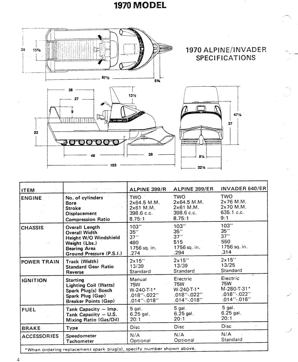 Sk Doo 1970 71 72 73 Book Snowmobiles Recreational I Products 2x15 Wiring Diagram 1 Cc 8751 91 Chassis Overall Length Width