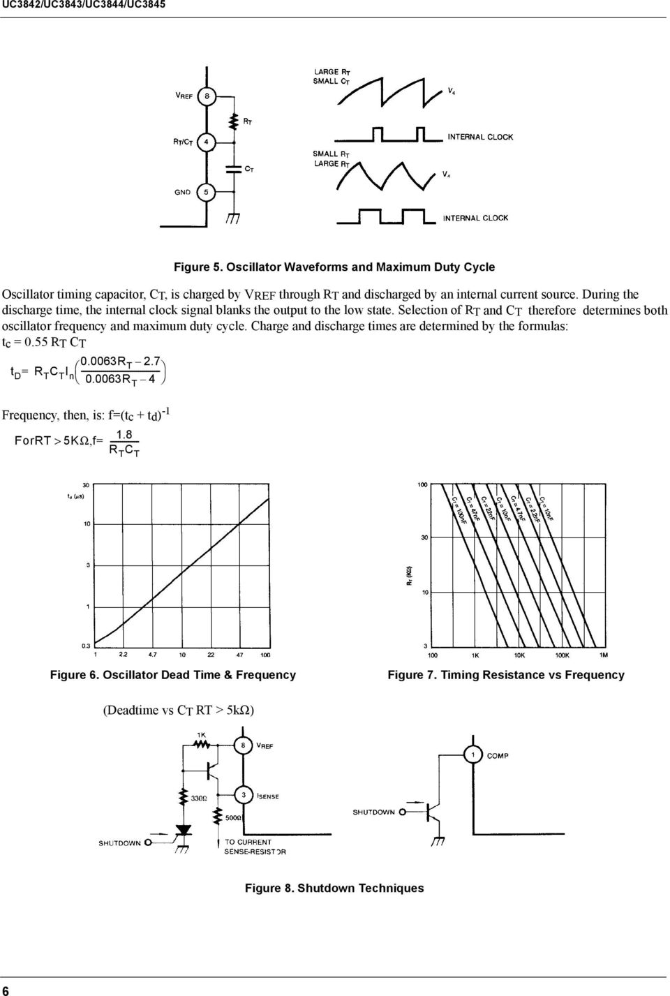 Uc3842 Uc3843 Uc3844 Uc Pdf Oscillator With Fixed Frequency And Variable Duty Cycle Circuit Charge Discharge Times Are Determined By The Formulas Tc 055 Rt Ct 00063