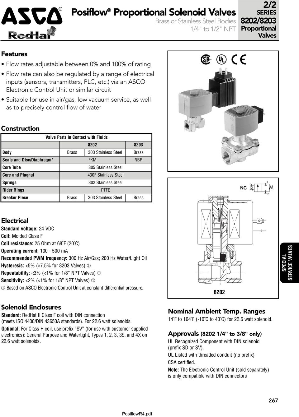 4 Posiflow Proportional Solenoid Valves Pdf Voltage Series Ss And Parallel Circuits Via An Asco Electronic Control Unit Or Similar Circuit Suitable For Use In Air