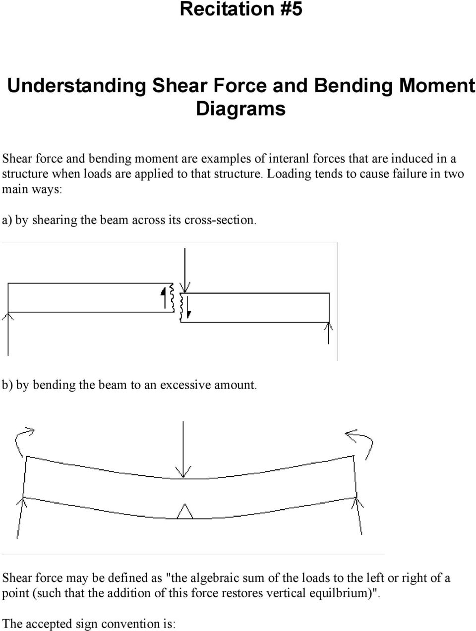 Recitation 5 Understanding Shear Force And Bending Moment Diagrams Transcribed Image Text Draw Diagram Loading Tends To Cause Failure In Two Main Ways A By Shearing The Beam